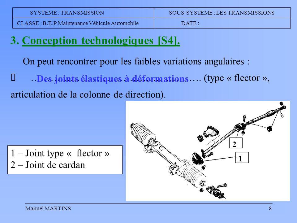 3. Conception technologiques [S4].